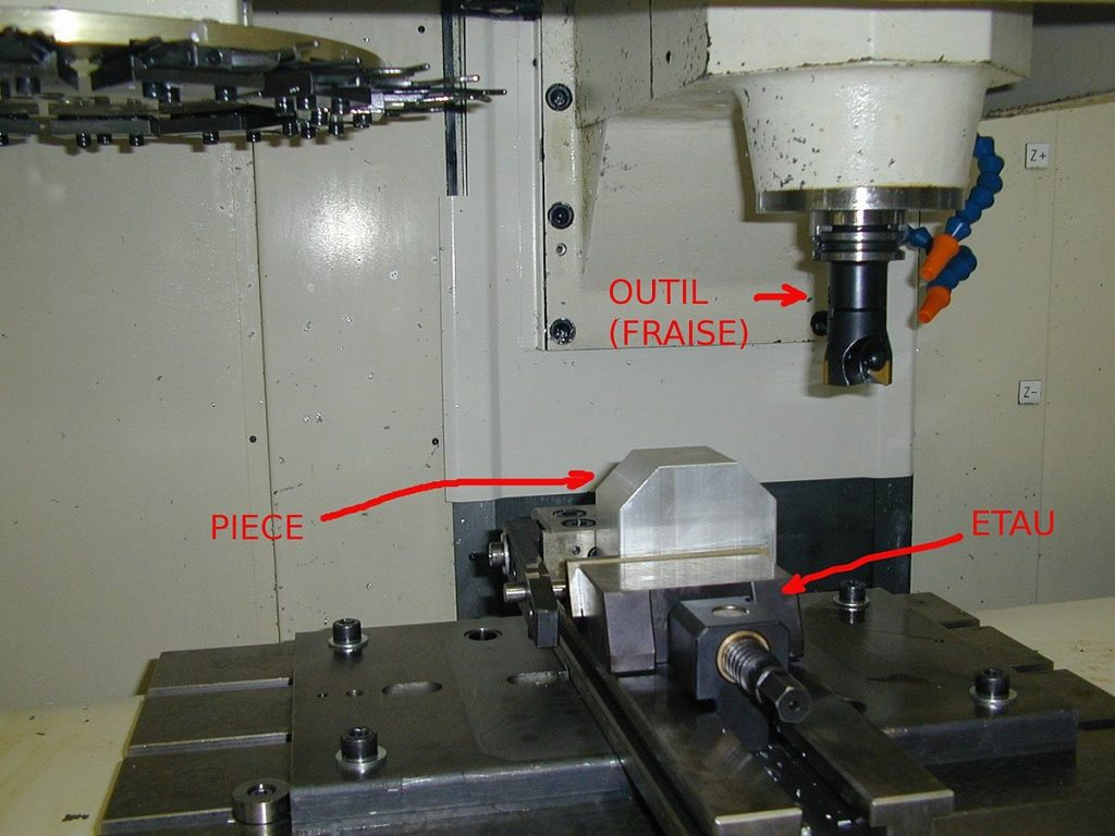 machine outil pour bois