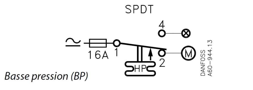 compresseur atlas