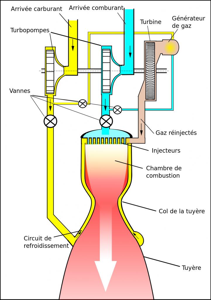 mini groupe electrogene