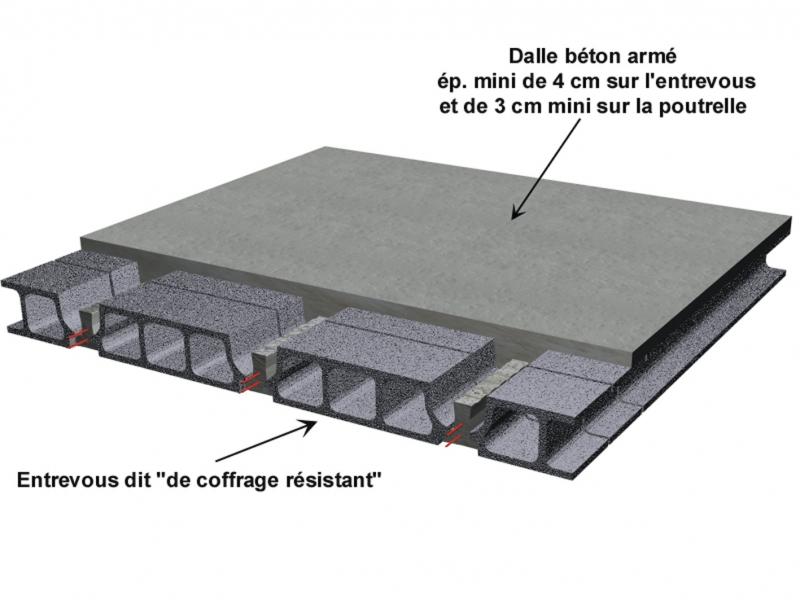 colle bois beton