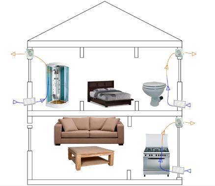 extracteur air salle de bain