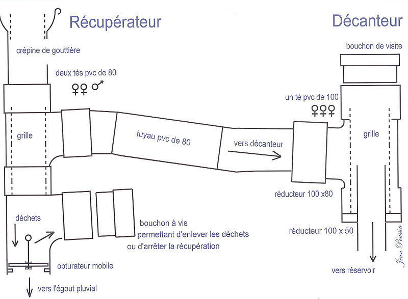 raccord plomberie pvc