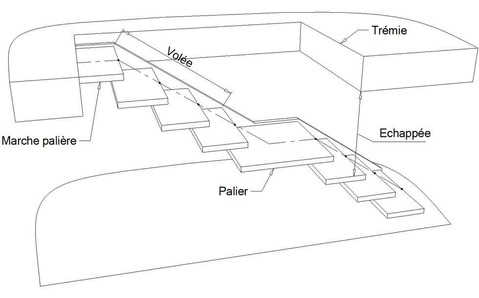 fixation pour rampe escalier