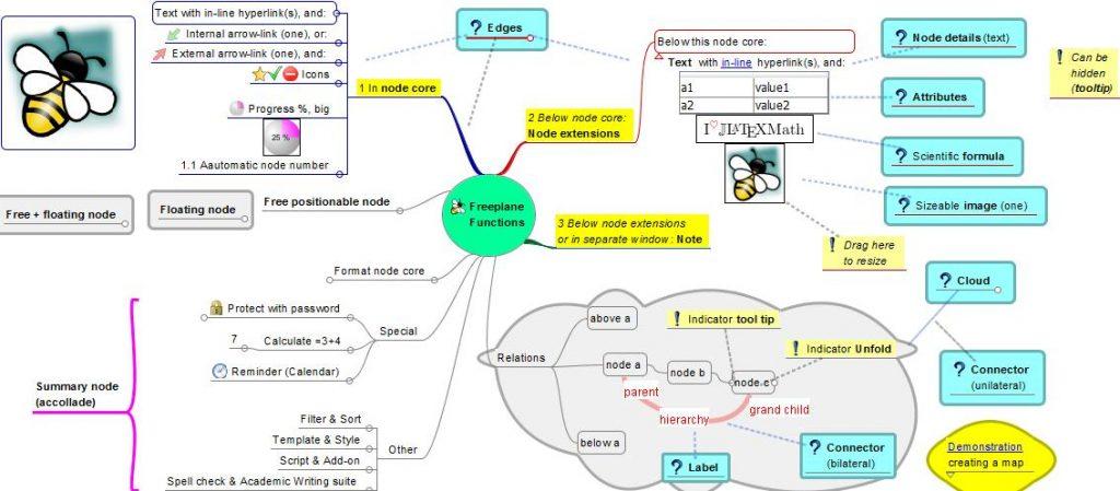 planning collaboratif gratuit