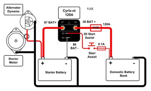 batterie agm 12v
