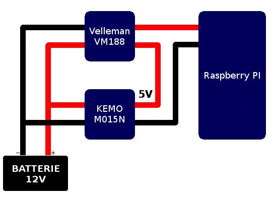 batterie panneau solaire 12v