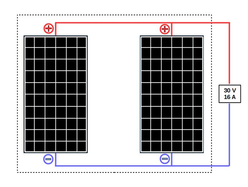 batterie pour panneaux solaire