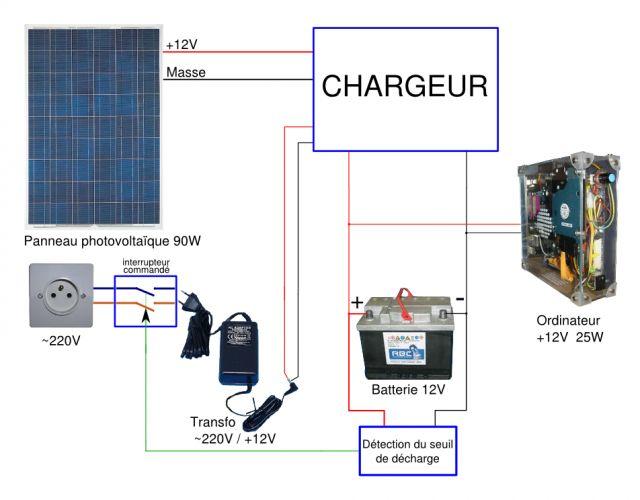 batterie pour photovoltaique